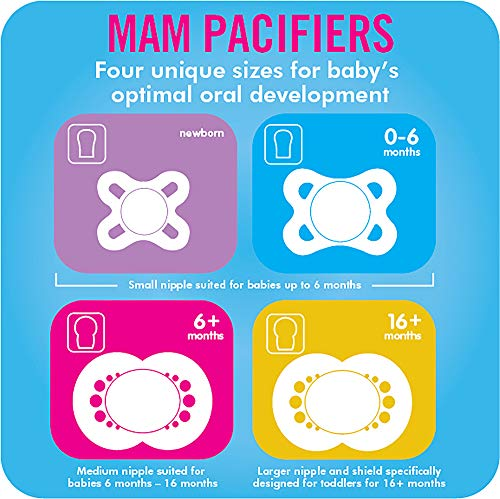 MAM Night Pacifiers (2 Pacifiers & Sterilizing Box), MAM Pacifiers 0-6 Months, Best Pacifier for Breastfed Babies, Unisex, Glow in the Dark Pacifier
