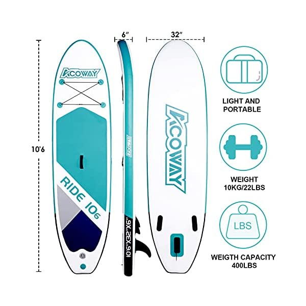 Acoway Board   Sub Boards 