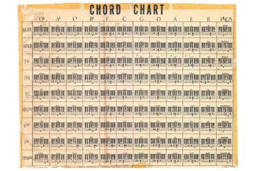 Music Chord Chart Piano Keys Vintage Style Diagram Poster 18x12 inch