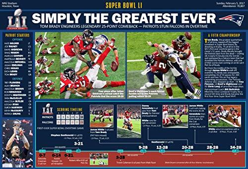 PosterWarehouse2017 Patriots, Tom Brady STUN Falcons in Super Bowl LI Commemorative Poster