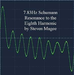 7.83Hz Schumann Resonance to the Eighth Harmonic