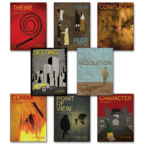 Elements of a Novel Educational Poster Series Eco-friendly, English Literature Art Prints. Featuring: Character,