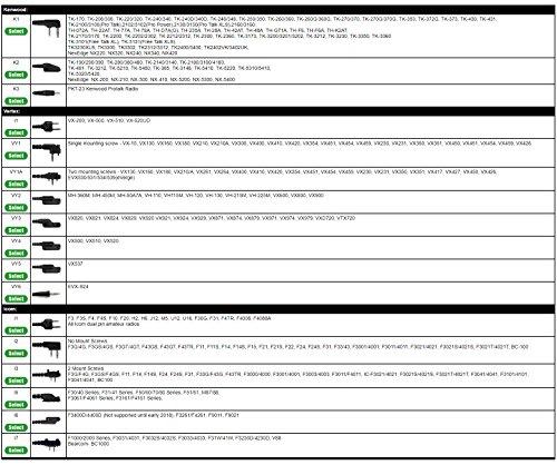 Impact K1-P2W-NC-AT1 Noise Canceling 2-Wire for Kenwood TK TH + NexEdge Radios by Impact (Image #2)