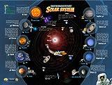 Popar Solar System Interactive Wall Chart