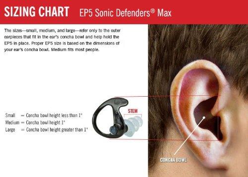 SureFire EP5 Sonic Defenders Max Full-Block Earplugs, triple flanged design, reusable, Black, Medium by SureFire (Image #2)