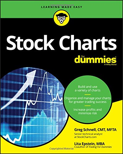 stock charts technical analysis - 6