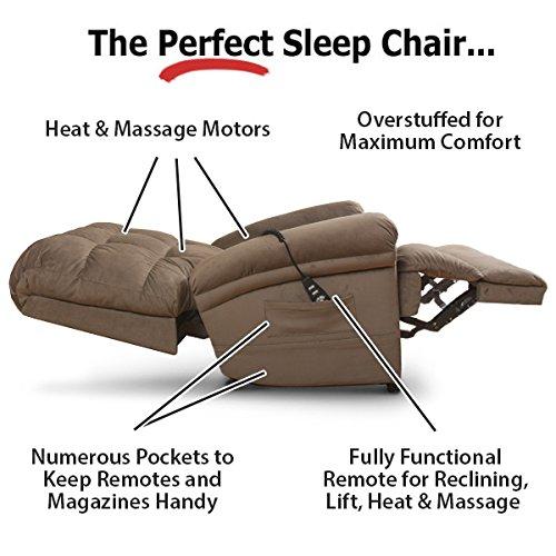 Amazon.com: The Perfect Sleep Chair - Lift Chair & Medical Recliner –  DuraLux II Microfiber - Indigo (Blue): Health & Personal Care - Amazon.com: The Perfect Sleep Chair - Lift Chair & Medical