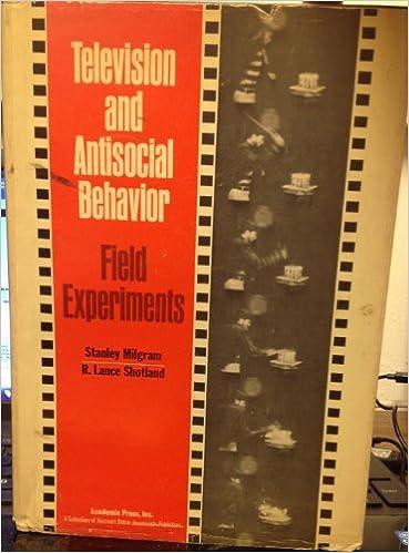 Solomon Asch Study social pressure conformity Experiment.