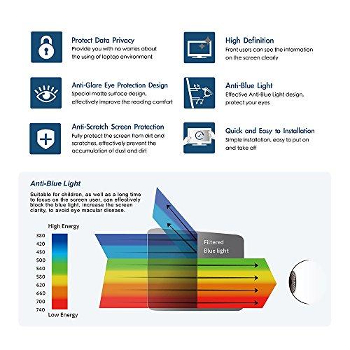 KAEMPFER Prevent Blue Light Privacy Filter Screen Protector for Apple iMac 27'' by KAEMPFER (Image #5)