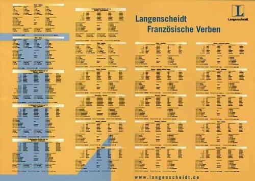 Langenscheidt Französische Verben, Schreibtischunterlage
