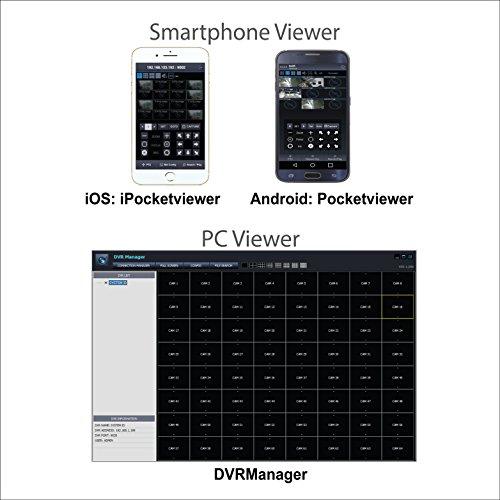 Amazon com : SDI DVR, Universal DVR (HD-SDI/EX-SDI/HD-TVI