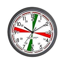 CafePress Replica Ships Radio Room Wall Clock/White Unique Decorative 10 Wall Clock