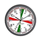 CafePress – Replica Ships Radio Room Wall Clock/White – Unique Decorative 10″ Wall Clock Review