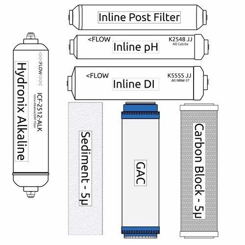 pH Rho Universal RO Drinking water Filter Kit White DRO-Rho AFWFilters DRO Alkaline