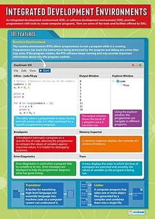 Integrierter Entwicklung environments| Computer Wissenschaft ...