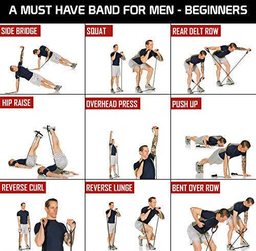 FITSY Perfect Resistance Tube for Men At Beginner Level India 2021 1
