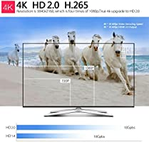 V88 Android 7.1 Smart TV Box RK3229 4K Quad Core 8G WiFi H.265 DLNA Media Player