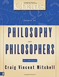 Charts of Philosophy and Philosophers (ZondervanCharts) by Craig Vincent Mitchell (2007-10-28)