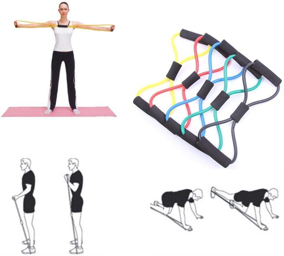 Bandas de resistencia Kloius para ejercicios por sólo 3,99€ con el #código: FJRWLS2A