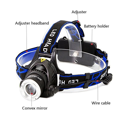 EOTO LIGHT Rechargeable Headlamp,1800 Lumens Zoomable Waterproof LED Head lamp flshlight, Hands-Free Headlight Torch Lamp for Hunting Hiking Camping Fishing Reading Running Cycling by EOTO LIGHT (Image #4)