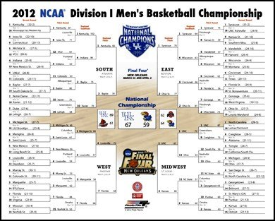 University of Kentucky 2012 NCAA Men's Basketball National Champions Bracket Art Poster PRINT Unknown 10x8
