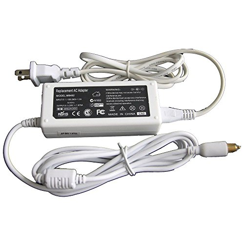 LGM AC Adapter for 12