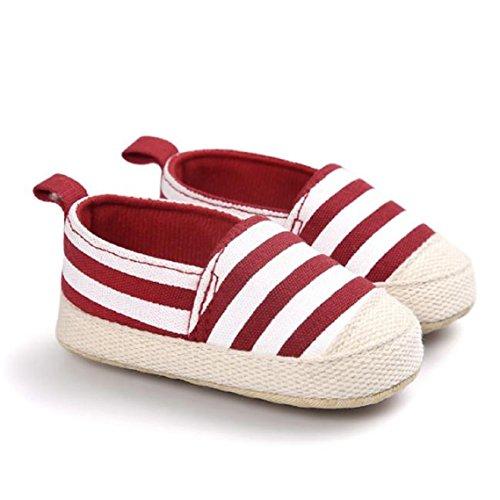 BZLine® Baby Jungen Leinwand Sneaker Anti-Rutsch weiche Sohle Schuhe Rot