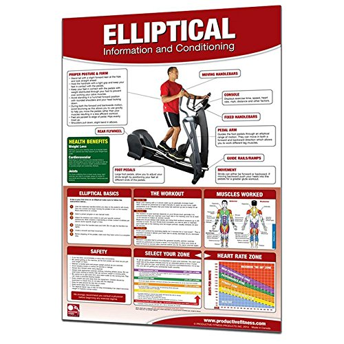 Productive Fitness Poster Series Elliptical Machine Conditioning - Elliptical Series Trainer