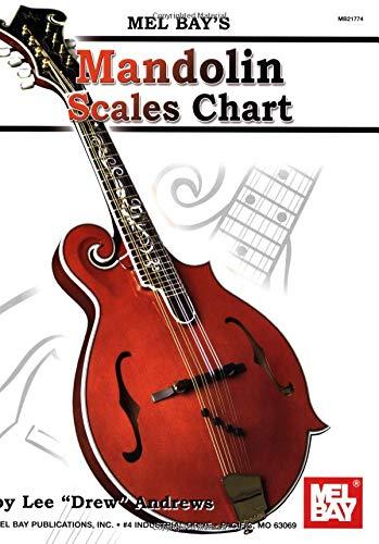 Mandolin Scales Chart