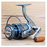 Hysenm Durable 5.1:1 Gapless Anti-Reverse Interchangeable Collapsible Spinning Reel With Aluminum Spool And Wooden Handle For Lure Rock Fishing