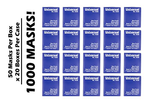 Universal 4528 Non-Toxic Disposable Dust & Filter Safety Masks (1000 Count Case) by Universal Sewing (Image #1)