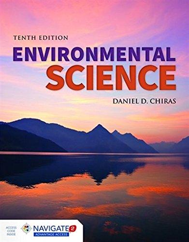 1284057054 - Environmental Science