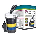 All Pond Solutions EF-2 External Filter Booster Supplimentary Canister 2.3L for Aquarium Fish