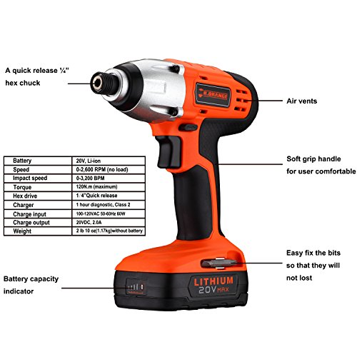 Mr.Orange 1/4 Inch 20V Lithium-Ion Cordless Impact Driver Kit with Quick Charger and Battery Includes Durable Gloves 2 pcs socket driver bits and Soft Tool Bag by Mr.Orange (Image #2)