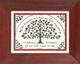 Family Tree – Pennsylvania German Fraktur Review