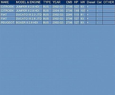 ETS-Exhaust ETS-423 Exhaust Intermediate Pipe