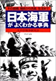 日本海軍がよくわかる事典―その組織、機能から兵器、生活まで (PHP文庫)