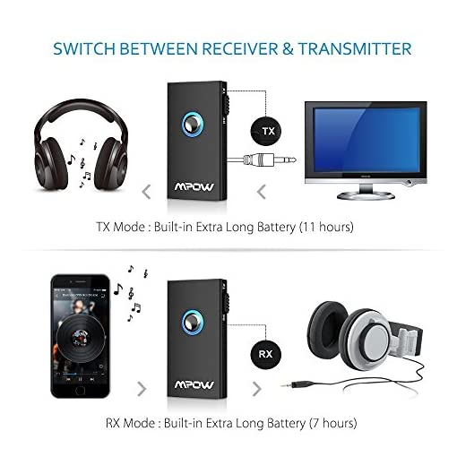 Mpow Trasmettitore e Ricevitore Bluetooth 2 in 1, Vivavoce Chiamata Car Kit, Wireless Bluetooth Adattatore Audio 3.5mm Musica Stereo per Cuffie, Altoparlanti, Stereo, TV, PC, Tablet Laptop, MP3 / MP4 ( Bluetooth 4.1 + EDR, A2DP & AVRCP )