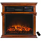 Best Wood Heater With Remote Controls - AKDY® 29