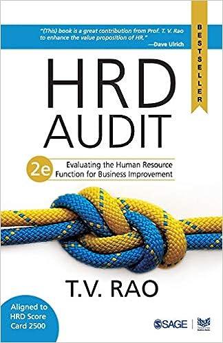 hr audit for organisations.html