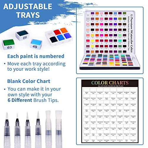 Watercolor Paint Set, 72 Vivid Colors with 6 Watercolor Brushes,1x24 Page Pad,2 Art Sponges,1 Palette and Gift Box, Portable Painting Art Painting, Perfect for Students, Kids, Beginners and More