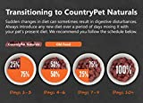 CountryPet Naturals Pasteurized Frozen Dog