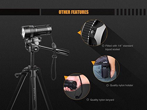 FENIX FD65 adjustable focus 3800 Lumen CREE LED military/ search rescue Flashlight with 2 X EdisonBright BBX3 battery carry cases bundle by EdisonBright (Image #7)