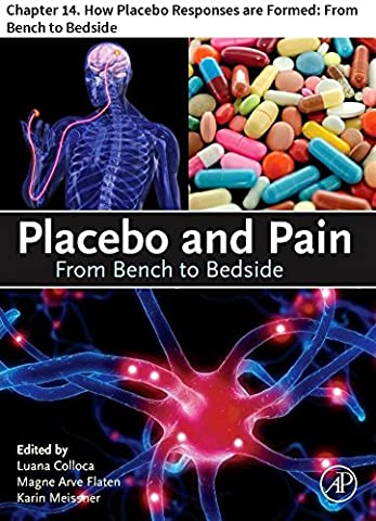Placebo and Pain: Chapter 14. How Placebo Responses are Formed: From Bench to Bedside - Inhibitory Control