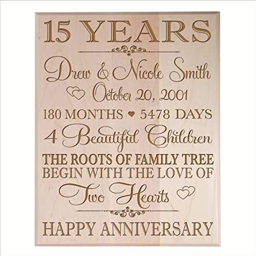 Personalized 15 year Anniversary Gift for Couple, 15th Wedding Gift ideas for Her and him,Custom Engraved Established Family dates sign, By Dayspring Milestones (Maple solid wood)