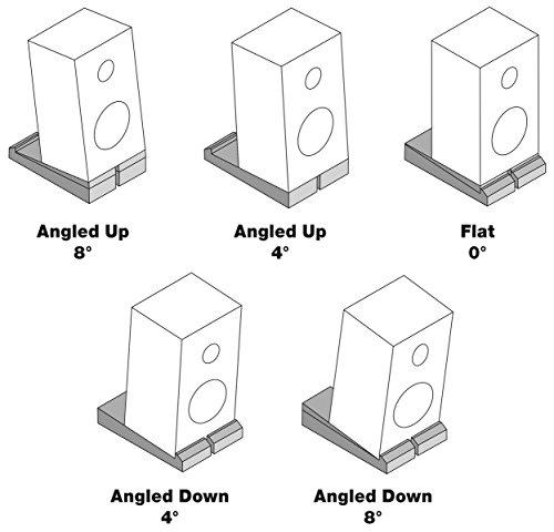 Auralex Acoustics MOPAD MOPAD Monitor Acoustic Isolation Pads (1 Pair), Charcoal by Auralex Acoustics (Image #2)