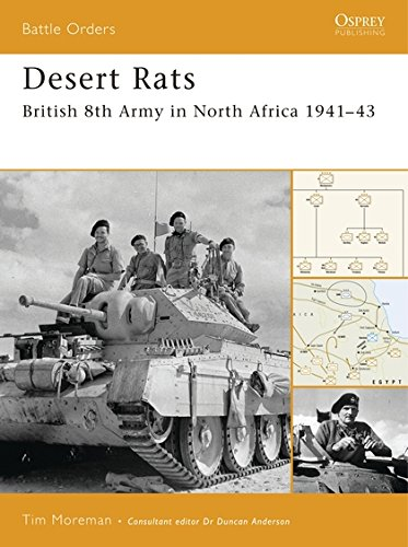 Desert Rats: British 8th Army in North Africa 1941–43 (Battle Orders) (8th Army Ww2)