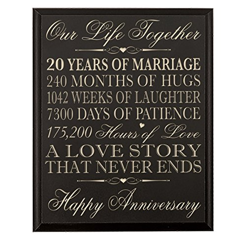 Gift Platinum - LifeSong Milestones 20th Wedding Anniversary Wall Plaque Gifts for Couple, 20th for Her,20th Wedding for Him Special Dates to Remember 12