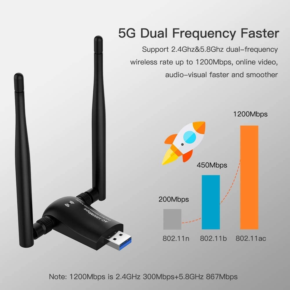 1200Mbps Dual-Band 2.4GHz 867Mbps high gain Dual 5dBi Antenna Network WiFi 300Mbps 5GHz WiFi Adapter USB3.0 Comes with Driver Plug and Play