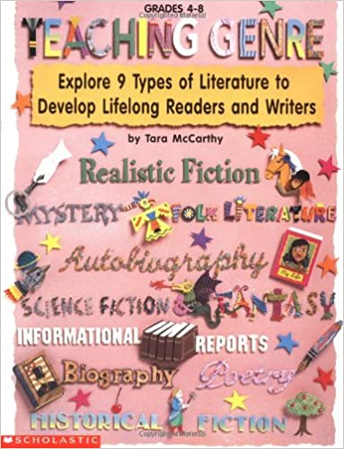 Counting Number worksheets future going to worksheets : Teaching Genre: Explore 9 Types of Literature to Develop Lifelong ...